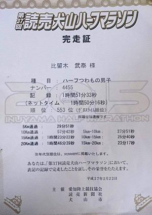 写真:犬山ハーフマラソン2015 完走証・記録証