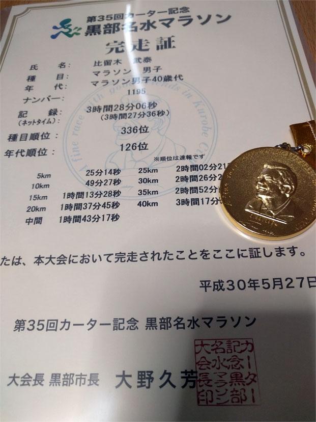 記録証とメダル