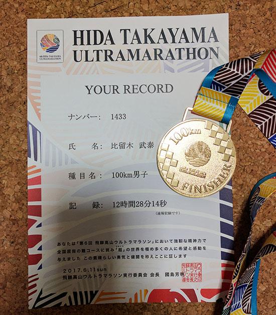 記録証と完走メダル