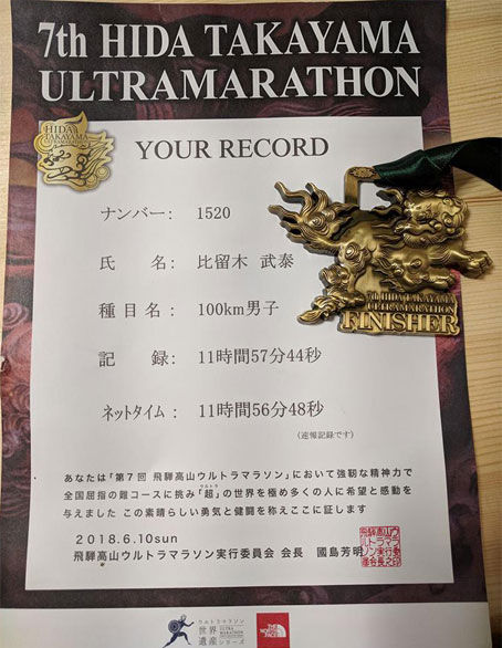 メダルと記録証